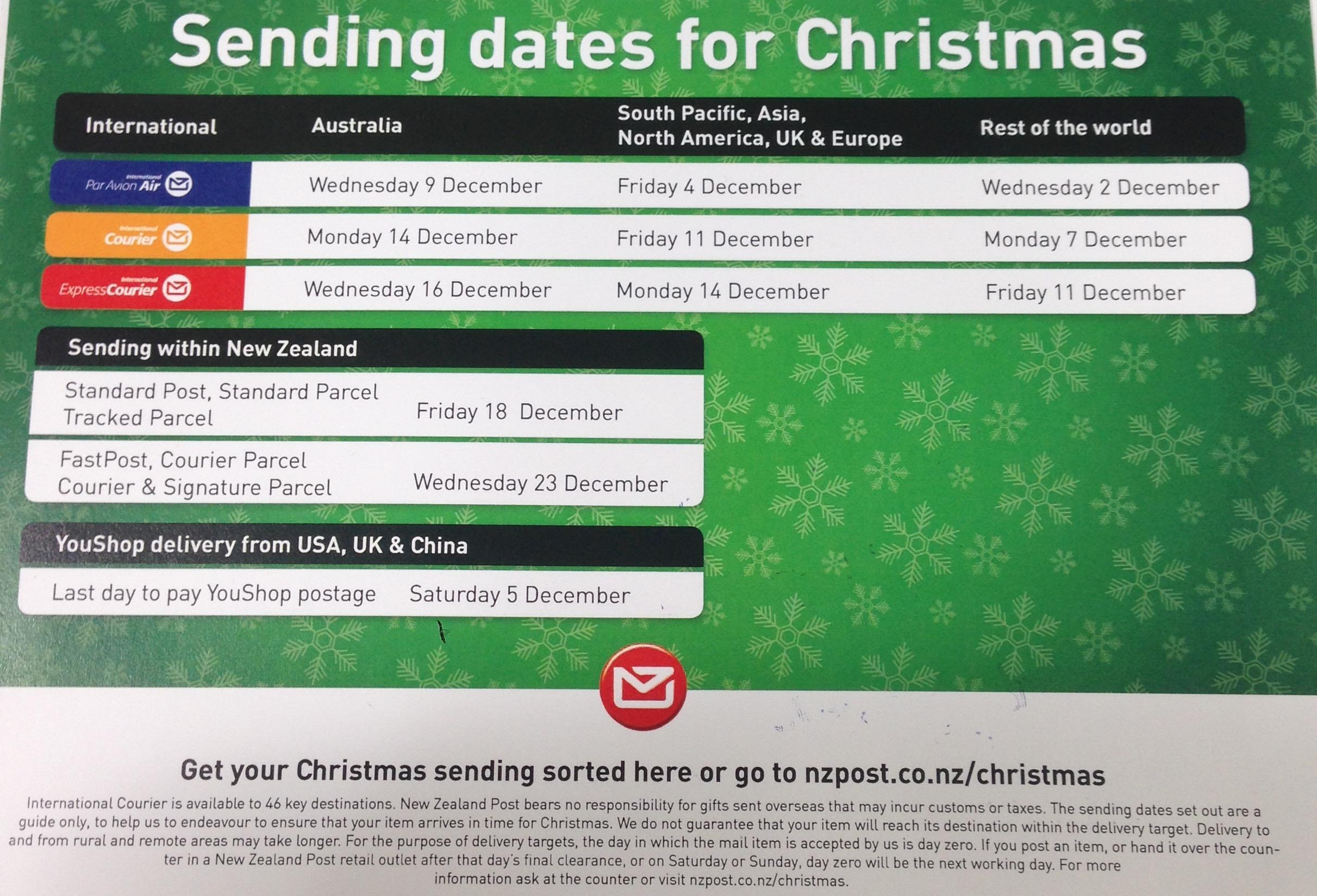 post sending dates