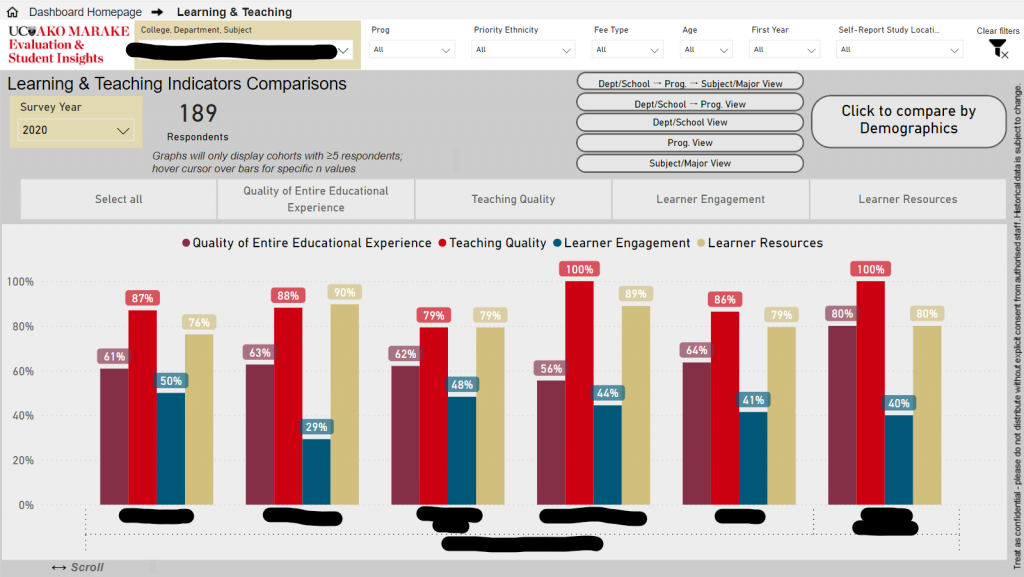screenshot of Learning & Teaching dashboard new updates